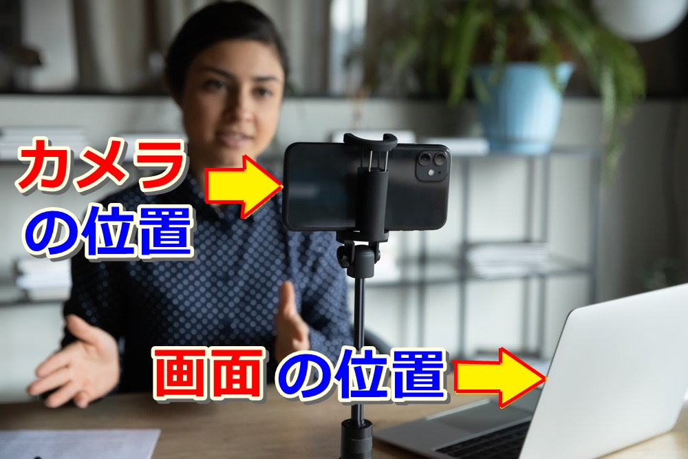 カメラと画面の位置